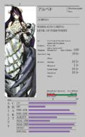 character:albedo general:character_sheet general:fanfic general:translated // 800x1296 // 524.7KB