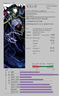 character:ainz_ooal_gown copyright:overlord_(maruyama) general:character_sheet general:databook general:translated // 395x640 // 189.0KB